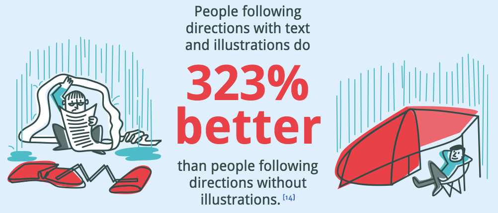 infographic illustrations